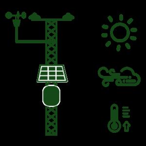 Estacao solarimetrica
