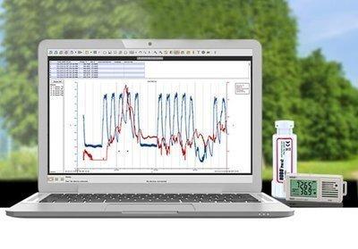 Software deAnálise de DadosHoboWare