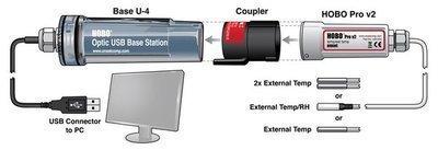 Data Logger de Temperatura e Umidade Para Ambientes Externos com Sonda U23-002